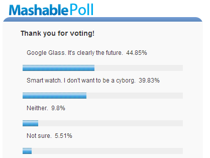 google glass or smart watch