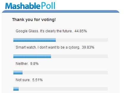 google glass or smart watch