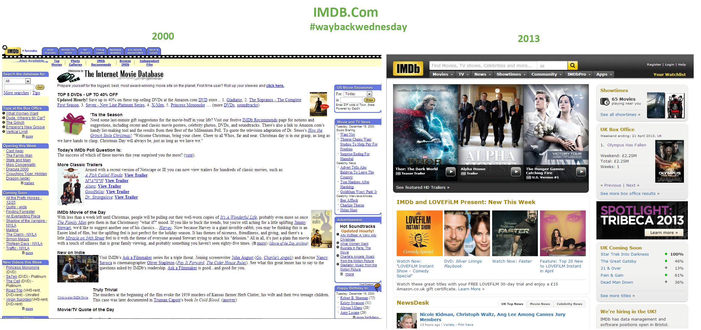 IMDB website evolved