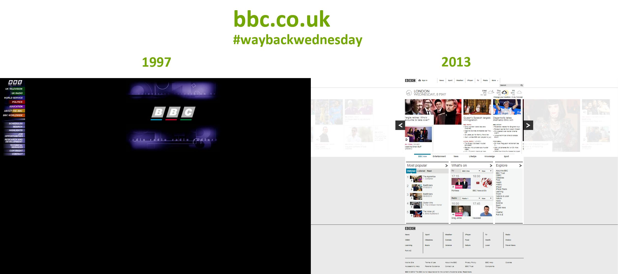 BBC website evolved