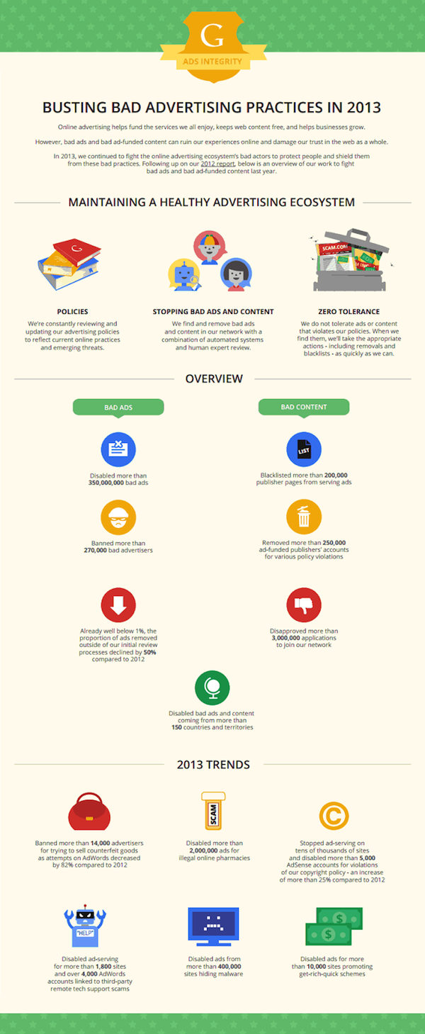 google-bad-ads-2013-infographic