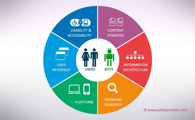 Web Page Graphics Designer