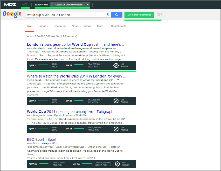 World Cup - SERPs