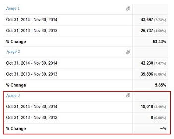 Google Analytics URL Change