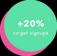 +20%_circle