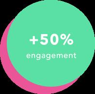 +50%_circle